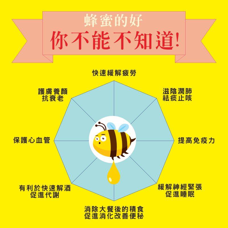 蜂蜜好處功效
